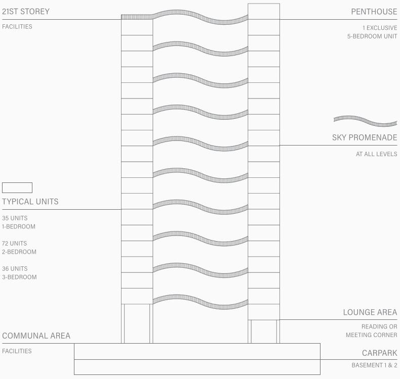 Schematic Elevation Chart