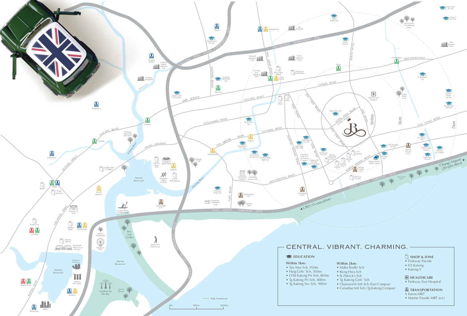 The Ramford Location Plan