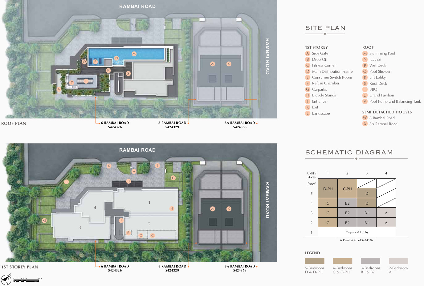 The Ramford Site Plan