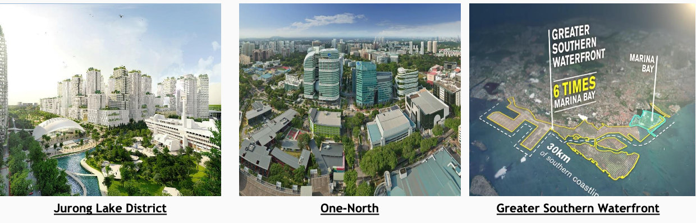Economic Hubs in West Region of Singapore
