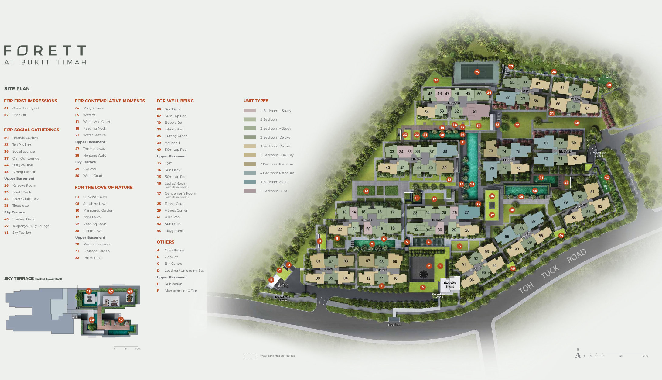 Forett Site Plan Layout
