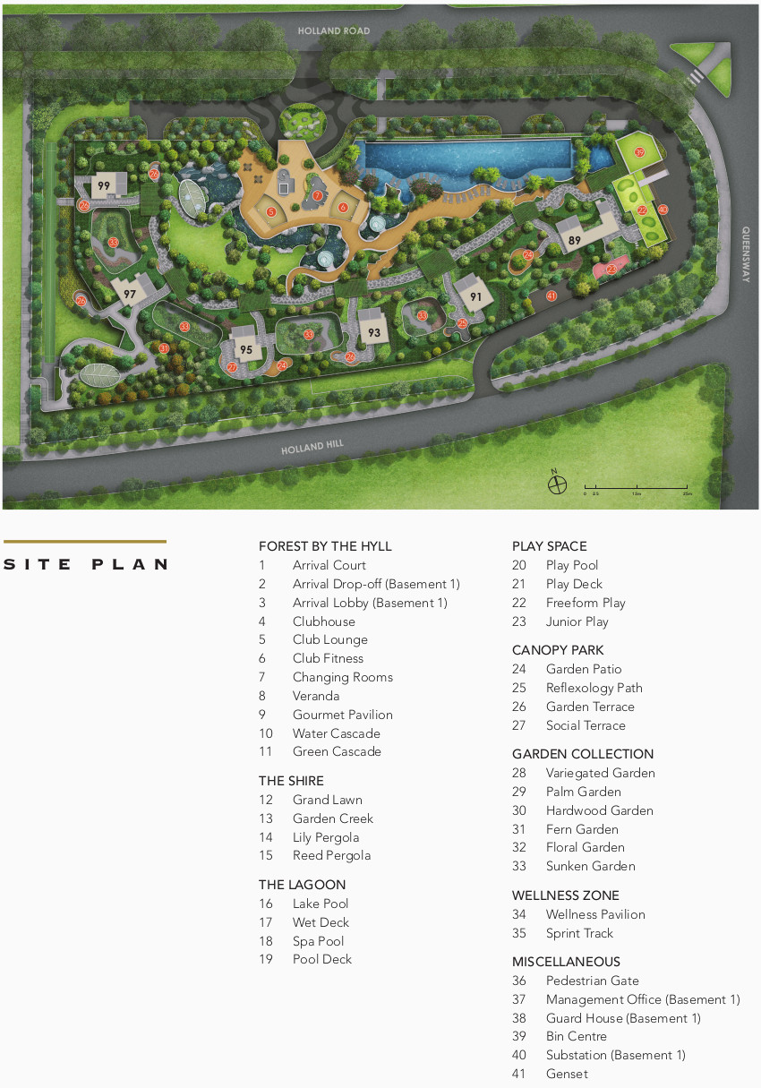 Site Plan . Facilities Map