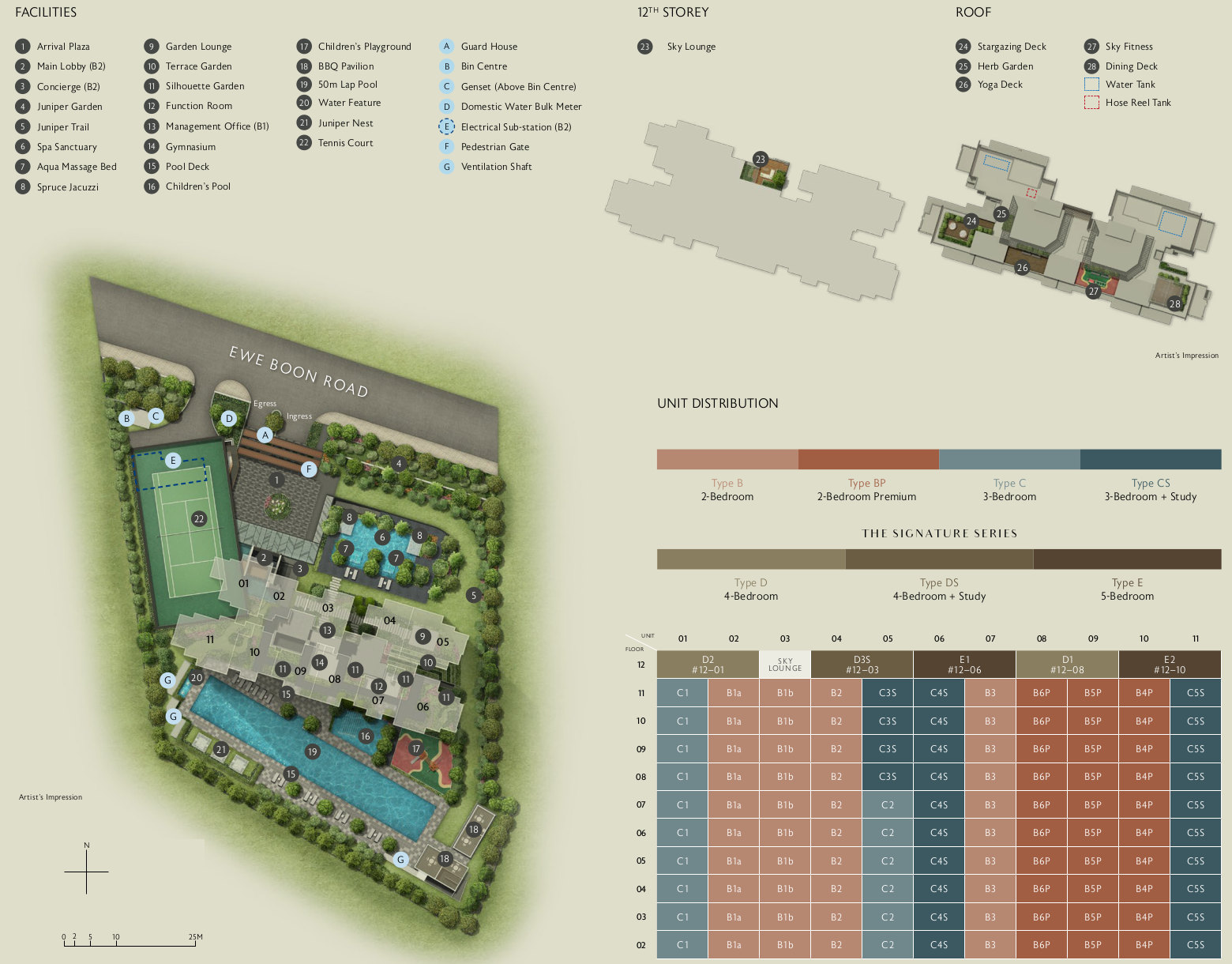 Juniper Hill Site Plan & Facilities