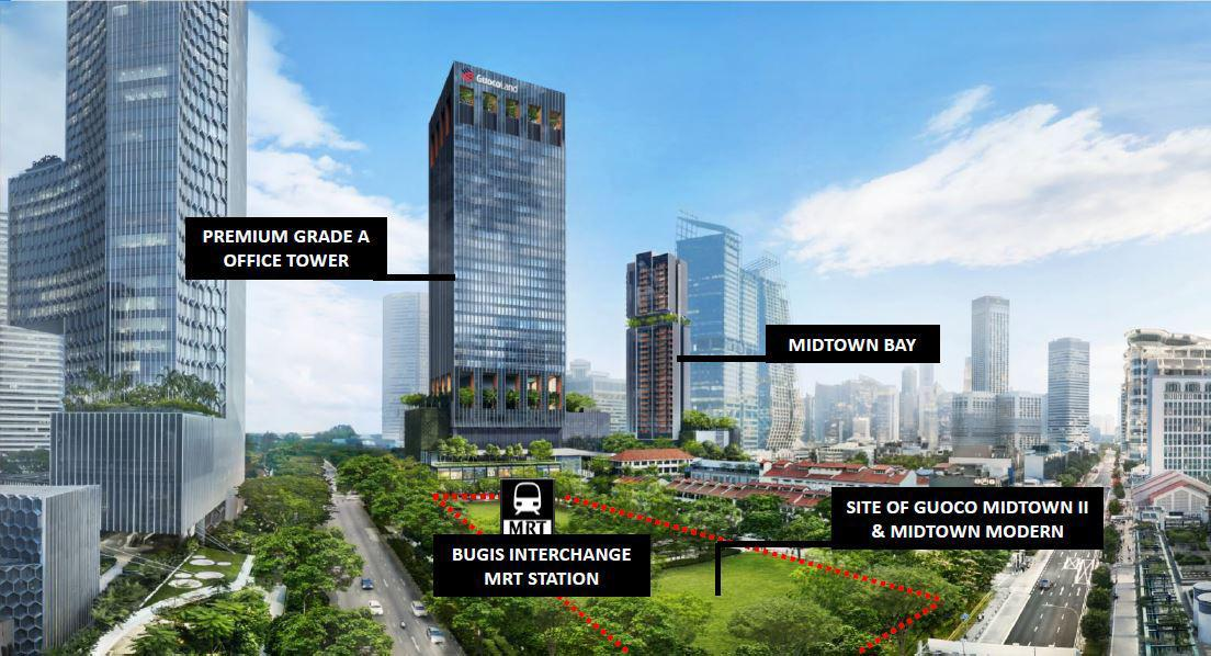 Midtown Modern will be Guoco Midtown II