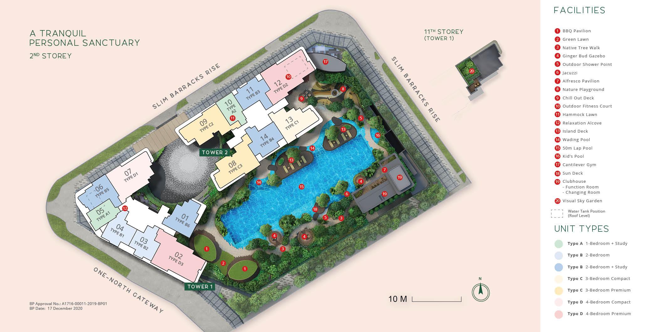 One north Eden Site Plan . Unit Types