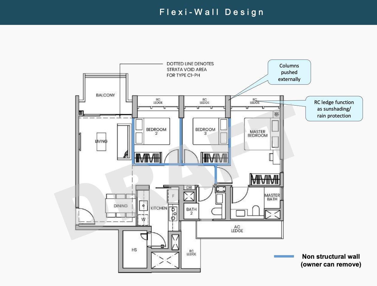 Parc Greenwich Executive Condo Flexi-Wall Design