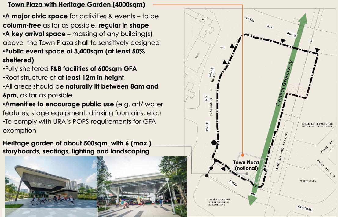 Pasir Ris 8 Plans for Civic Spaces