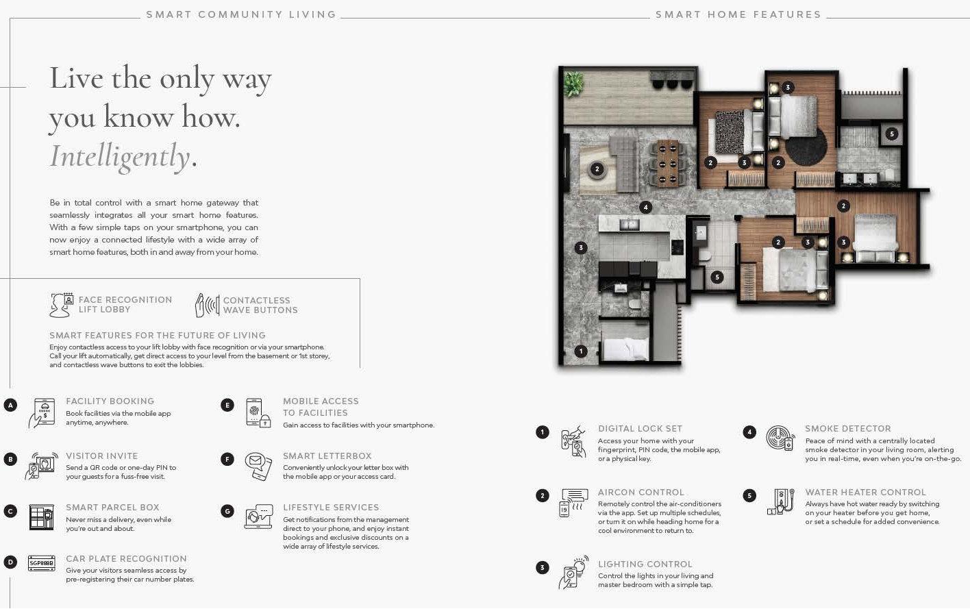 The Atelier Condo . Smart Community Living