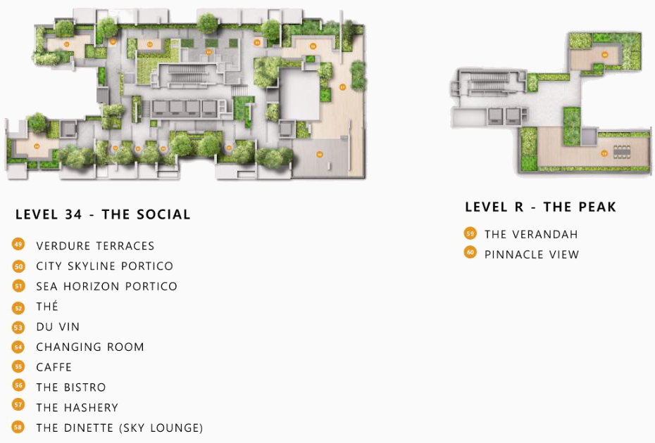 The Landmark Site Plans . Level 34 and Roof
