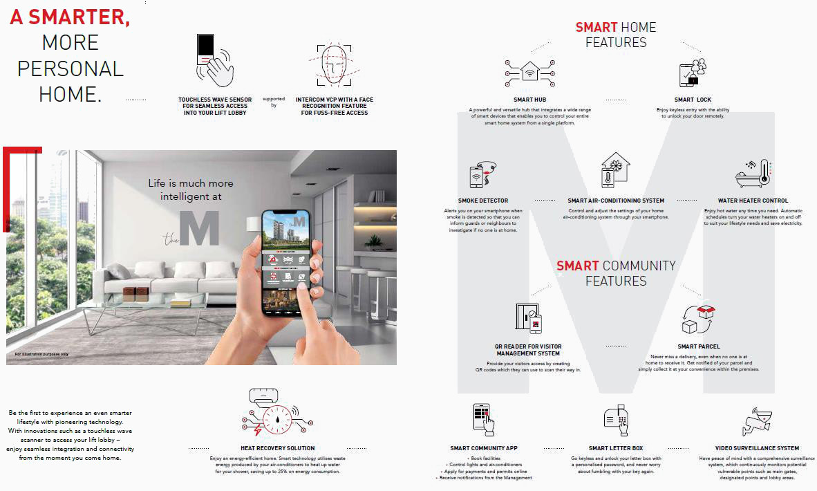 Smart Home Provisions