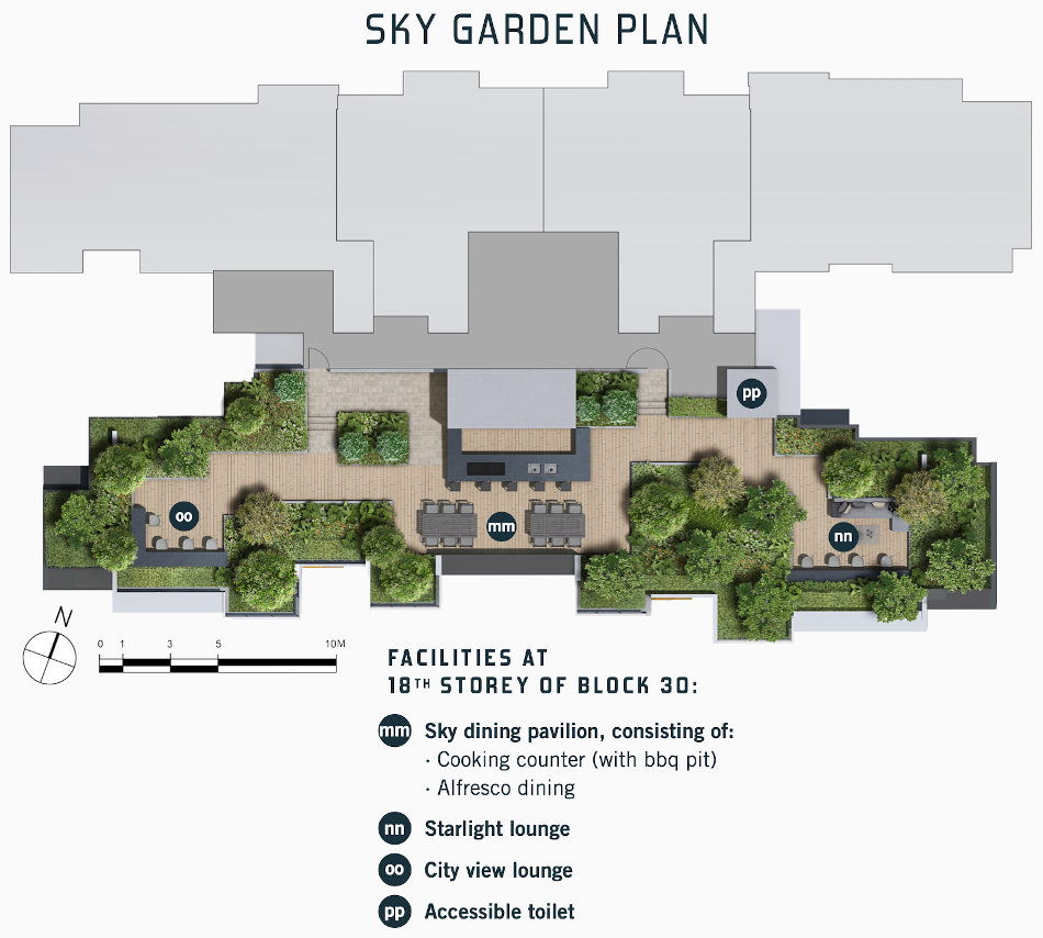 Sky Garden Site Plan