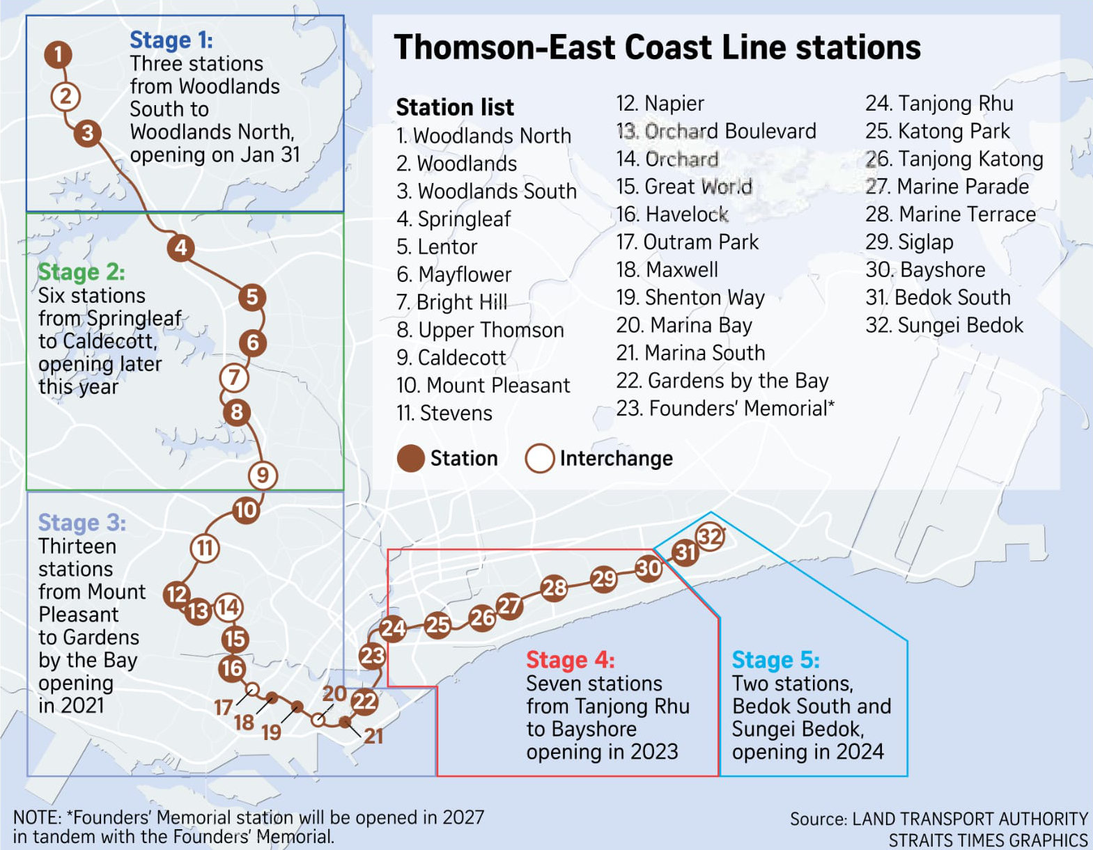 Thomson East-Coast MRT Line Stations