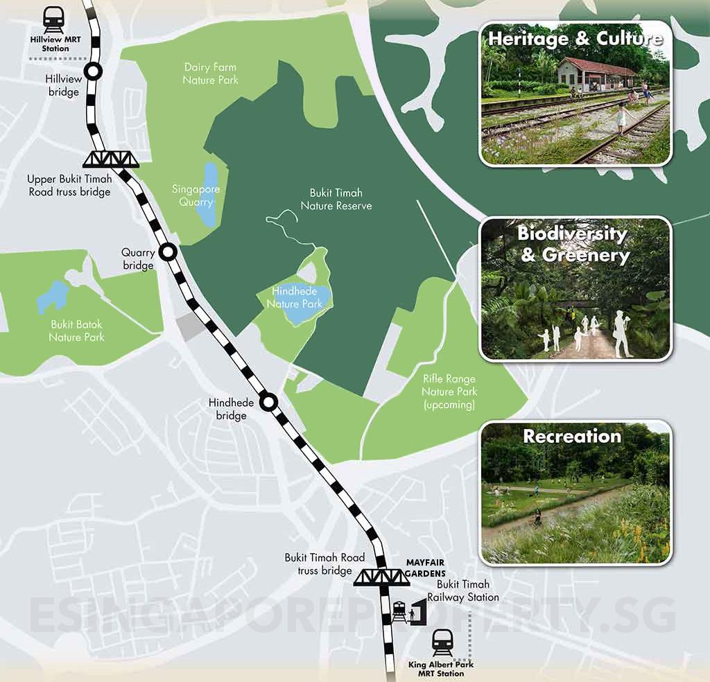 Rail Corridor near Mayfair Gardens Condo Site