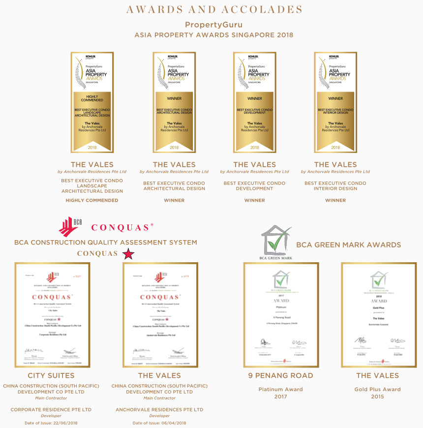 Developer SingHaiYi . Awards and Accolades